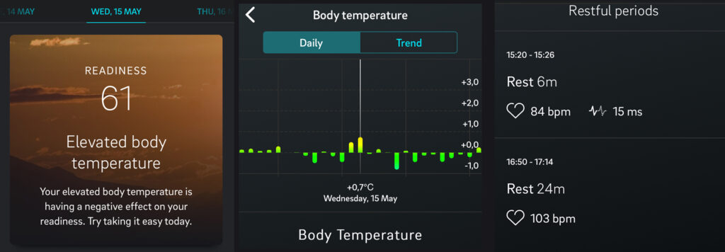 Oura ring body temperature