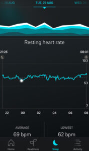 Oura ring hammock curve heart rate