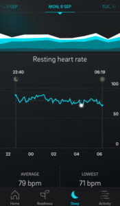 Oura ring high heart rate cooked meal
