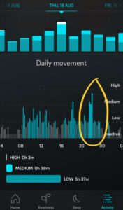 daily movement oura ring