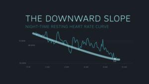 heart-rate-curve-downward-slope
