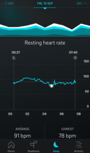 oura ring downward curve heart rate